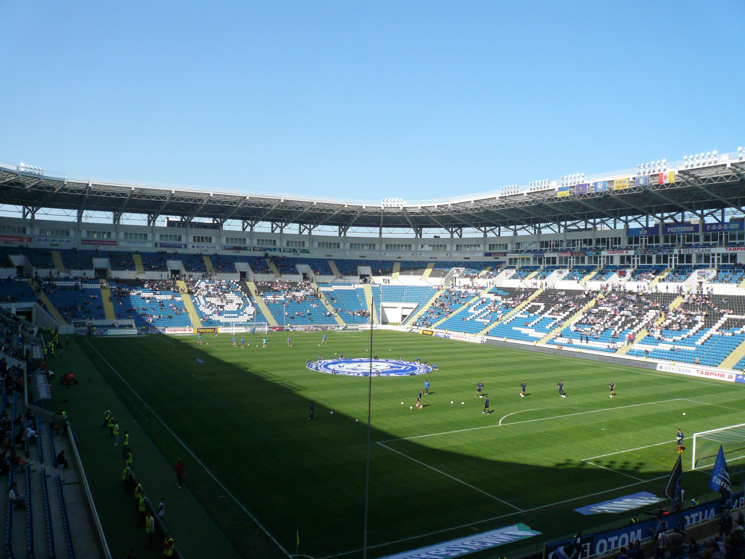 Analysis of football clubs in Ukraine