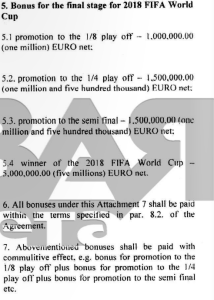 Capello's contract details. Via RussianFootballNews.com