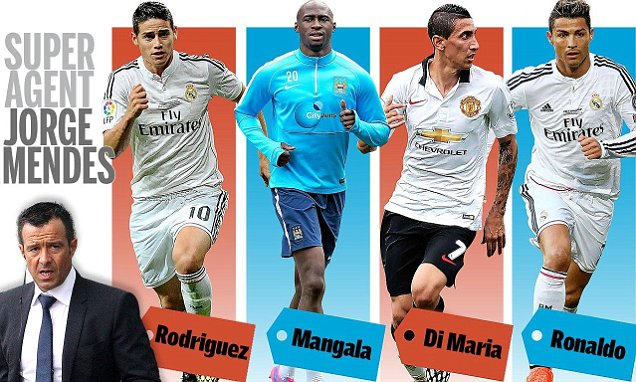 GestiFute represents some of the best players in the world - Image via Daily Mail